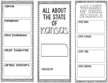 Kansas - State Research Project - Interactive Notebook - Mini Book