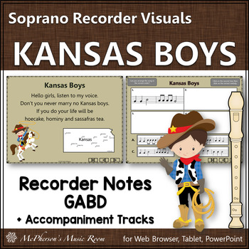 Kansas Boys - Soprano Recorder Visuals (Notes GAB D)
