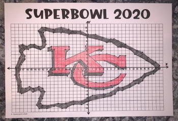 Kansas City Chiefs (Coordinate Graphing Activity)