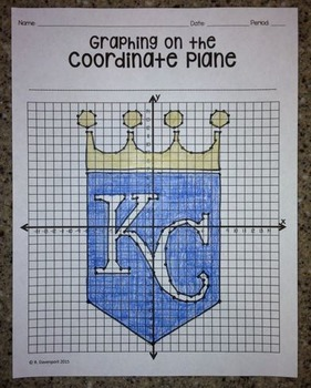 Kansas City Royals (Graphing on the Coordinate Plane)