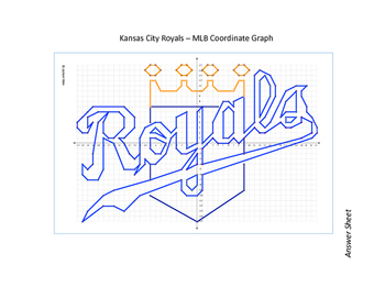 Kansas City Royals - MLB Coordinate Graph