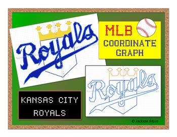 Kansas City Royals - MLB Coordinate Graph