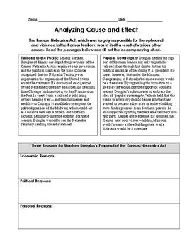 Kansas-Nebraska Act Cause and Effect