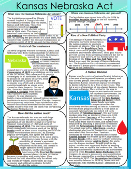 Kansas Nebraska Act Reading