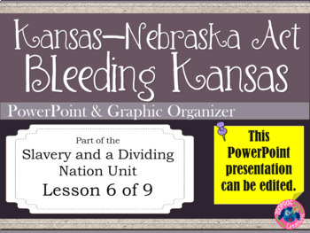 Kansas-Nebraska Act - Bleeding Kansas