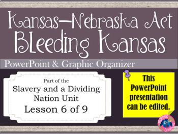 Kansas-Nebraska Act - Bleeding Kansas