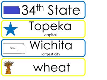 Kansas State Word Wall Bulletin Board Set. Geography Curriculum.