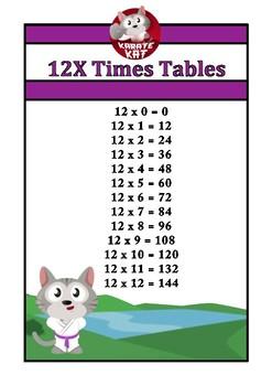 Karate Kat times table charts