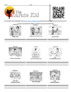 Karate Kid Hero's Journey