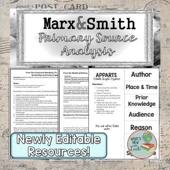 Karl Marx vs. Adam Smith Primary Source Analysis