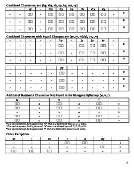 Katakana Practice Chart