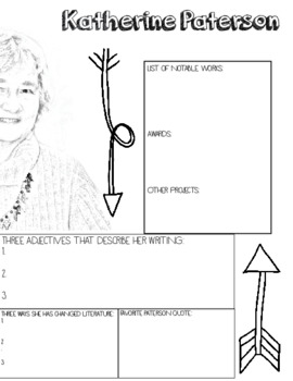 Katherine Paterson Author Study, Bridge to Terabithia Author Bio, Novel Studies