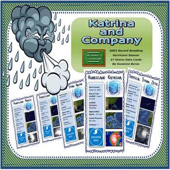 Hurricane Statistical Data Information Cards: Katrina and Company