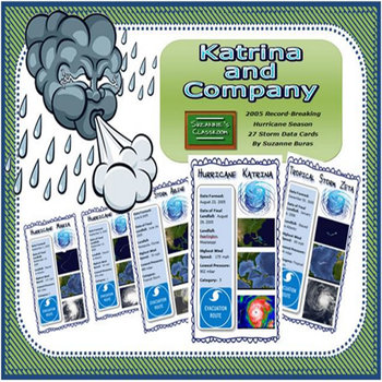 Hurricane Statistical Data Information Cards: Katrina and Company