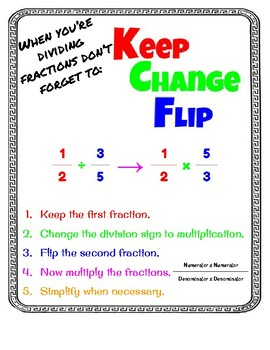 Keep Change Flip Poster Handout Reference sheet