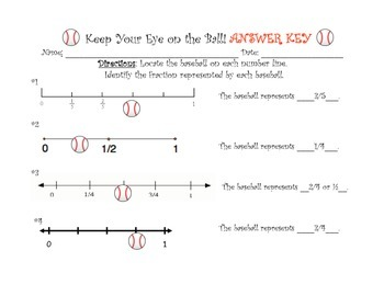 Keep Your Eye on the Ball! Fractions on a Number Line