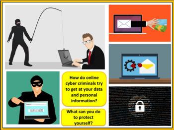 Keeping Data Safe Online Safety Lesson