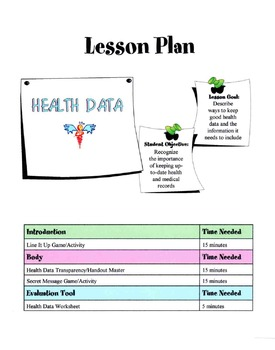 Keeping Good Personal Health Data Lesson