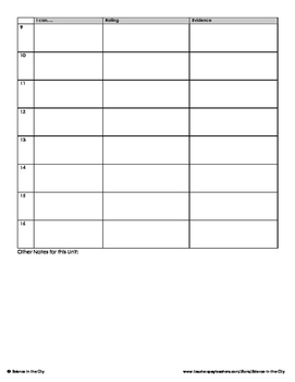 Keeping Track of Learning and Vocabulary Template Set