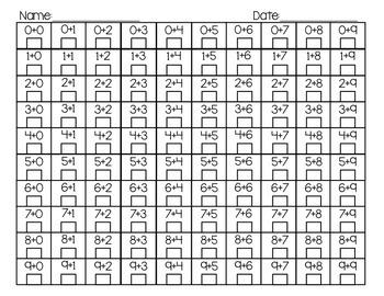 Keeping Track of Xtra Math Data