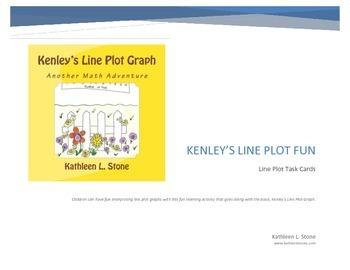 Kenley's Line Plot Fun