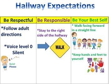 Primary School Hallway Expectations