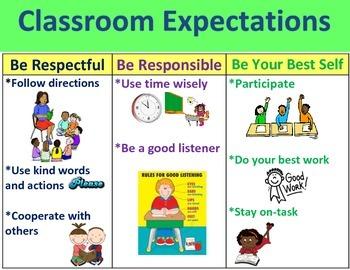 Classroom Positive Behavior Expectations