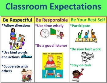 Classroom Positive Behavior Expectations