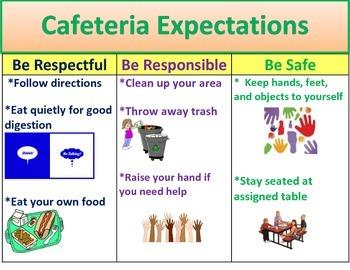 Cafeteria  Positive Behavior Expectations
