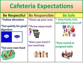 Cafeteria  Positive Behavior Expectations
