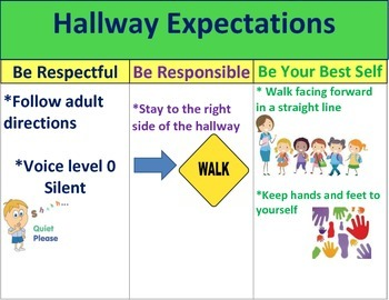 Primary School Restroom Expectations Poster