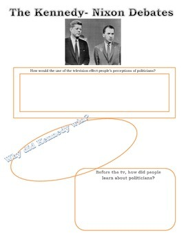 Kennedy vs Nixon Graphic Organizer
