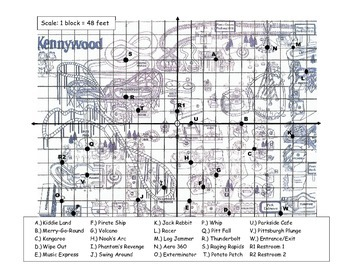 Kennywood Distances - Distance Formula