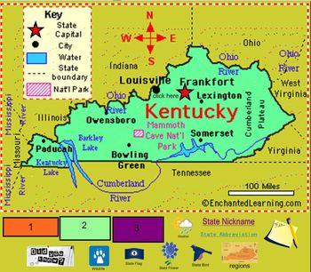 All About Kentucky