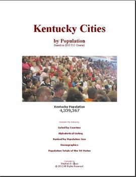 Kentucky Cities by Population