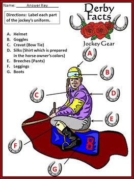 Derby Activities: Derby Facts Kentucky Activity Packet Color Version