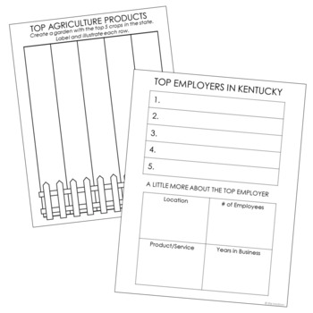 KENTUCKY History Guided Research Project, Notebook Journal Pages {EDITABLE}