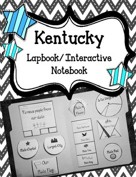Kentucky Lapbook/Interactive Notebook.  US State History and Geography