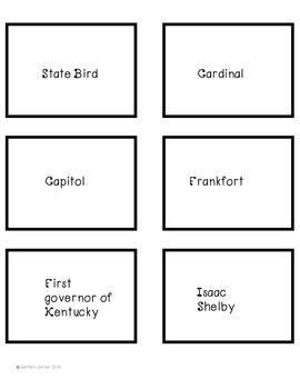 Kentucky Memory Game