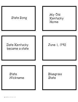 Kentucky Memory Game