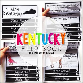 Kentucky State Flipbook