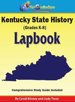 Kentucky State History Lapbook