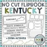 Kentucky State Research Flip Book