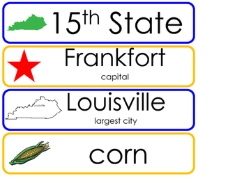 Kentucky State Word Wall Bulletin Board Set. Geography Curriculum.
