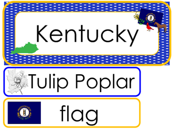 Kentucky State Word Wall Bulletin Board Set. Geography Cur