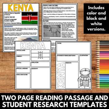 Kenya - Facts and Information about Kenya - Guided Research Poster Project