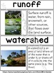 Kenya/ India: The Role of Freshwater Around The World Picture Word Wall