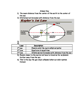 Kepler's Laws and Astronomical Units