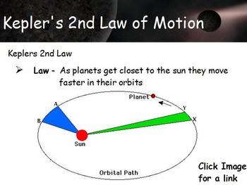 Astronomy - Kepler's Laws of Planetary Motion w/worksheet (SMART BOARD)