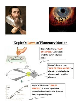 Kepler's Laws of Planetary Motion: ELLIPSE LAB - Loaded with FUN!